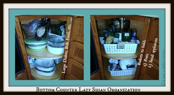 Bottom Lazy Susan