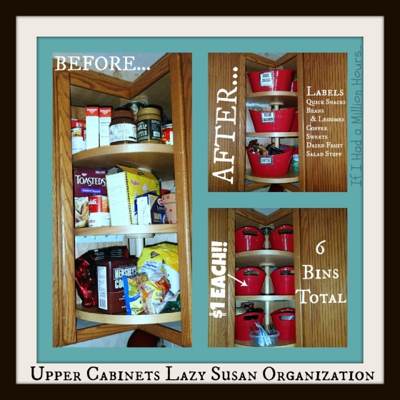 Uppers Lazy Susan